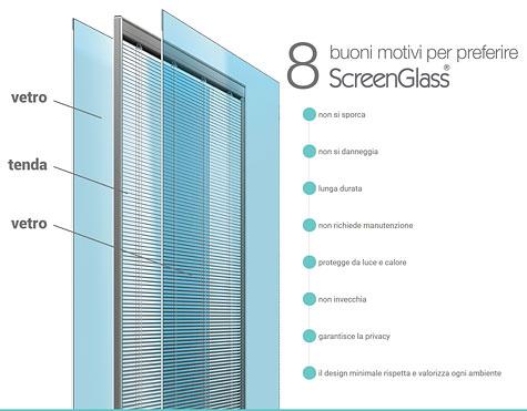 Otto motivi per preferire ScreenGlass®